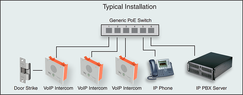 intercom_indoor-flush_typical_install1.png